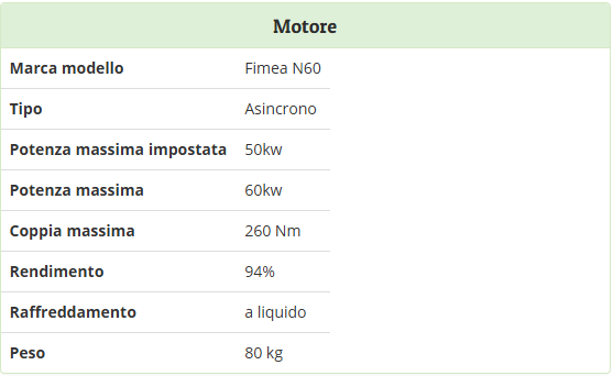 Motore 156